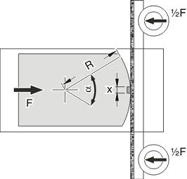EXAKT Contact Point Process